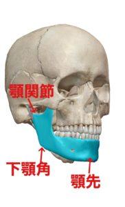 あごの違和感と痛みの原因は意外なところにあります!